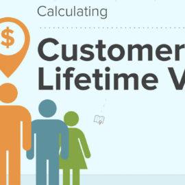 Berapa Harga Pelanggan Anda?