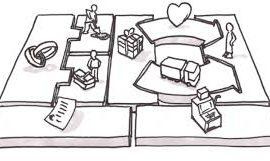 Merancang Bisnis Dengan Metoda Business Model Canvas (BMC)
